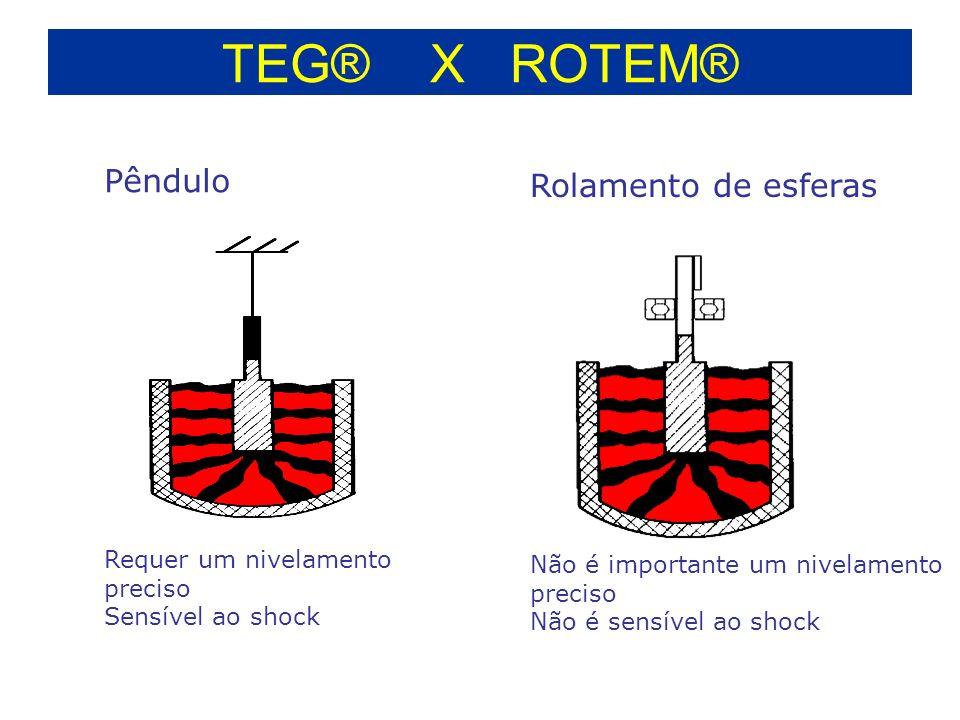 TEG® X ROTEM® Pêndulo Requer um nivelamento preciso Sensível ao shock Rolamento de esferas Não é importante um nivelamento preciso Não é sensível ao s