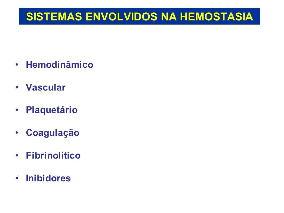 SISTEMAS ENVOLVIDOS NA HEMOSTASIA Hemodinâmico Vascular Plaquetário Coagulação Fibrinolítico Inibidores
