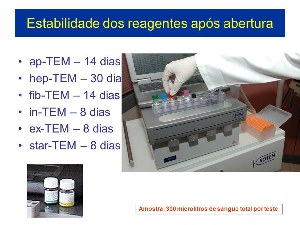 Estabilidade dos reagentes após abertura ap-TEM – 14 dias hep-TEM – 30 dias fib-TEM – 14 dias in-TEM – 8 dias ex-TEM – 8 dias star-TEM – 8 dias Amostr