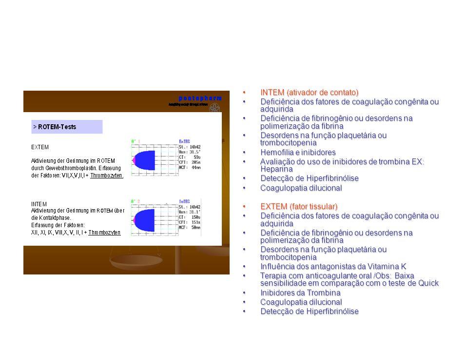 INTEM (ativador de contato)INTEM (ativador de contato) Deficiência dos fatores de coagulação congênita ou adquiridaDeficiência dos fatores de coagulaç