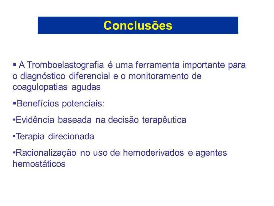 Conclusões A Tromboelastografia é uma ferramenta importante para o diagnóstico diferencial e o monitoramento de coagulopatias agudas Benefícios potenc