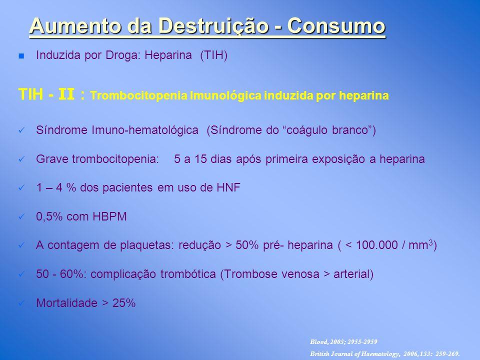 n n Induzida por Droga: Heparina (TIH) TIH - ΙΙ : Trombocitopenia Imunológica induzida por heparina Síndrome Imuno-hematológica (Síndrome do coágulo b