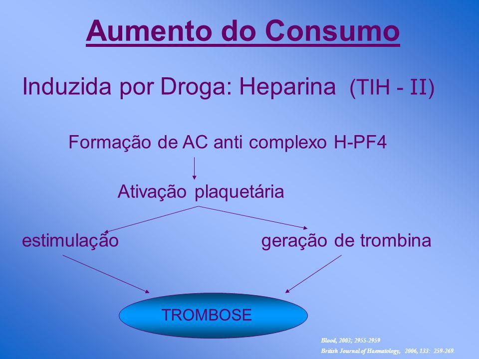 Aumento do Consumo Induzida por Droga: Heparina (TIH - II ) Formação de AC anti complexo H-PF4 Ativação plaquetária estimulaçãogeração de trombina TROMBOSE Blood, 2003; 2955-2959 British Journal of Haematology, 2006, 133: 259-269.