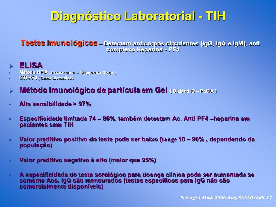 Diagnóstico Laboratorial - TIH Testes Imunológicos – Detectam anticorpos circulantes (IgG, IgA e IgM), anti complexo Heparina - PF4 Testes Imunológicos – Detectam anticorpos circulantes (IgG, IgA e IgM), anti complexo Heparina - PF4 ELISA ELISA Método HPIA ( Asserachrom – Diagnostica Stago ) Método HPIA ( Asserachrom – Diagnostica Stago ) GTI-PF4 ( Quest Biomedical) GTI-PF4 ( Quest Biomedical) Método Imunológico de partícula em Gel ( DiaMed ID – PaGIA ) Método Imunológico de partícula em Gel ( DiaMed ID – PaGIA ) Alta sensibilidade > 97% Alta sensibilidade > 97% Especificidade limitada 74 – 86%, também detectam Ac.