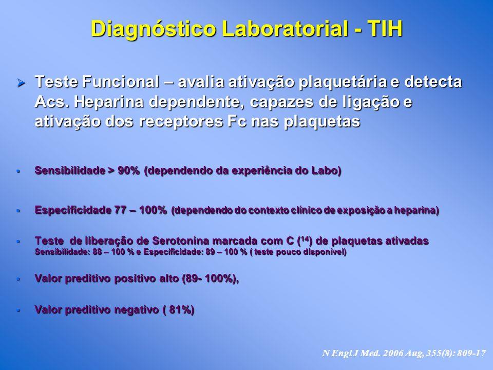 Diagnóstico Laboratorial - TIH Teste Funcional – avalia ativação plaquetária e detecta Acs. Heparina dependente, capazes de ligação e ativação dos rec