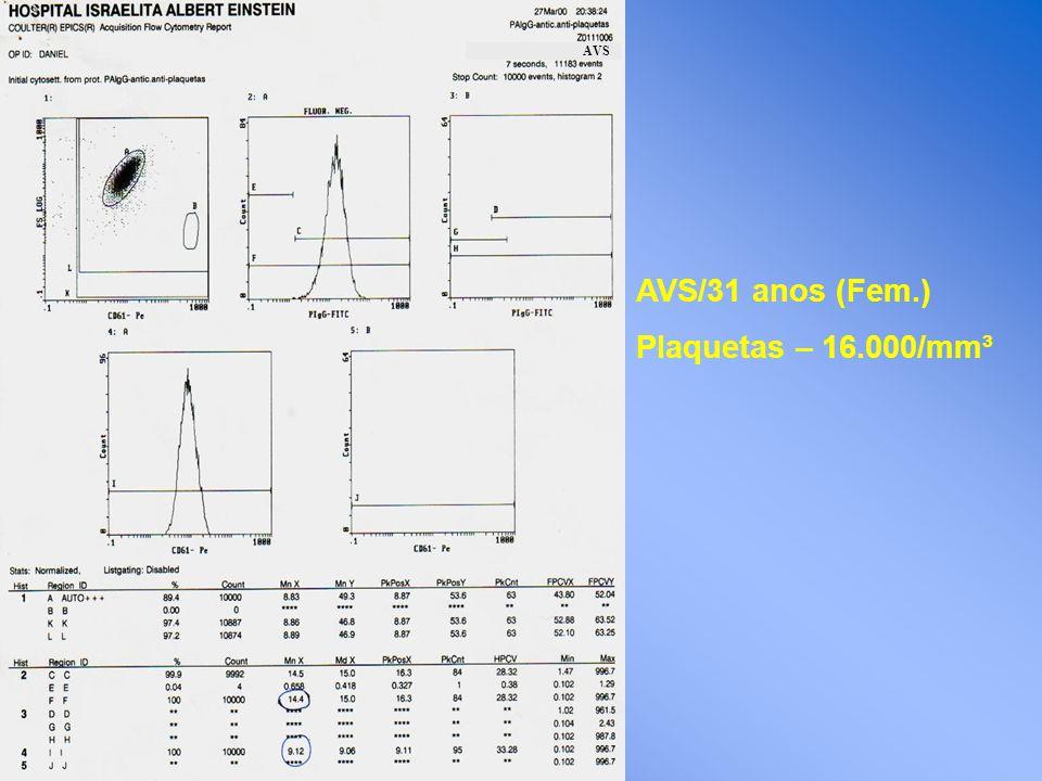 AVS/31 anos (Fem.) Plaquetas – 16.000/mm³ AVS