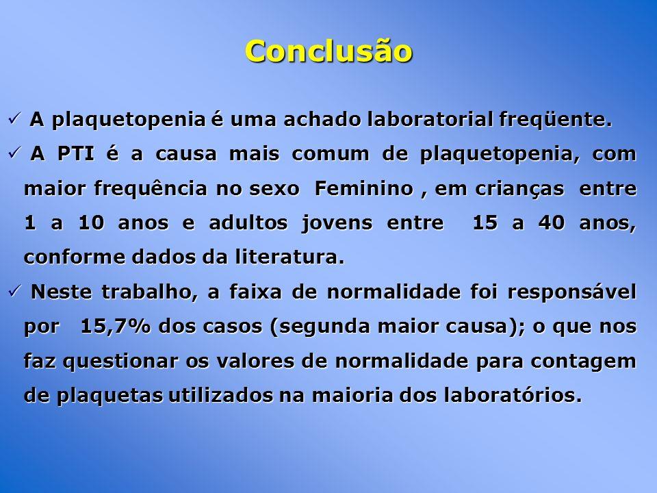 A plaquetopenia é uma achado laboratorial freqüente. A plaquetopenia é uma achado laboratorial freqüente. A PTI é a causa mais comum de plaquetopenia,