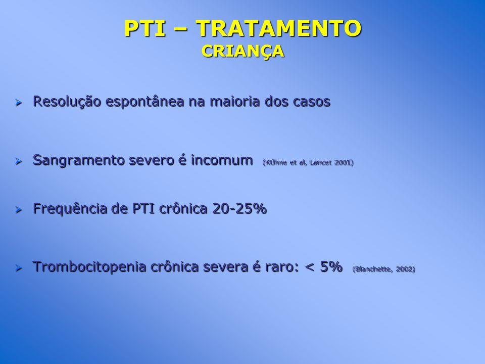 PTI – TRATAMENTO CRIANÇA Resolução espontânea na maioria dos casos Resolução espontânea na maioria dos casos Sangramento severo é incomum (KÜhne et al, Lancet 2001) Sangramento severo é incomum (KÜhne et al, Lancet 2001) Frequência de PTI crônica 20-25% Frequência de PTI crônica 20-25% Trombocitopenia crônica severa é raro: < 5% (Blanchette, 2002) Trombocitopenia crônica severa é raro: < 5% (Blanchette, 2002)