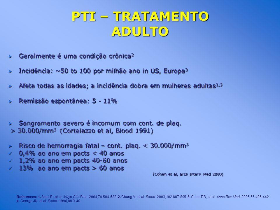 PTI – TRATAMENTO ADULTO Geralmente é uma condição crônica 2 Geralmente é uma condição crônica 2 Incidência: ~50 to 100 por milhão ano in US, Europa 3 Incidência: ~50 to 100 por milhão ano in US, Europa 3 Afeta todas as idades; a incidência dobra em mulheres adultas 1,3 Afeta todas as idades; a incidência dobra em mulheres adultas 1,3 Remissão espontânea: 5 - 11% Remissão espontânea: 5 - 11% Sangramento severo é incomum com cont.