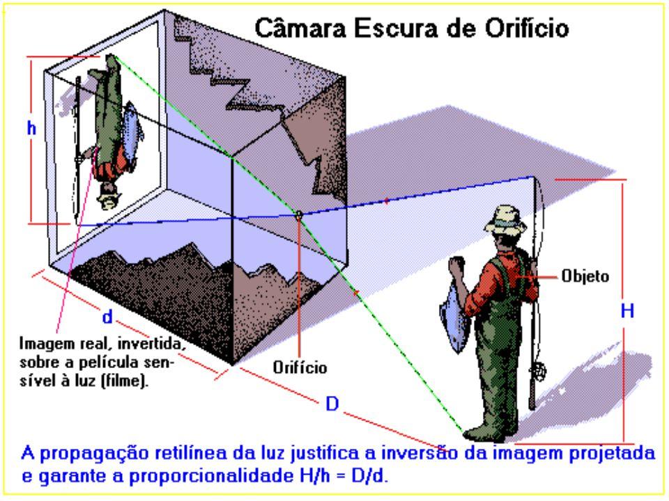 A CÂMARA ESCURA DE ORIFÍCIO A CÂMARA ESCURA DE ORIFÍCIO Baseia-se também no princípio da propagação retilínea da luz.