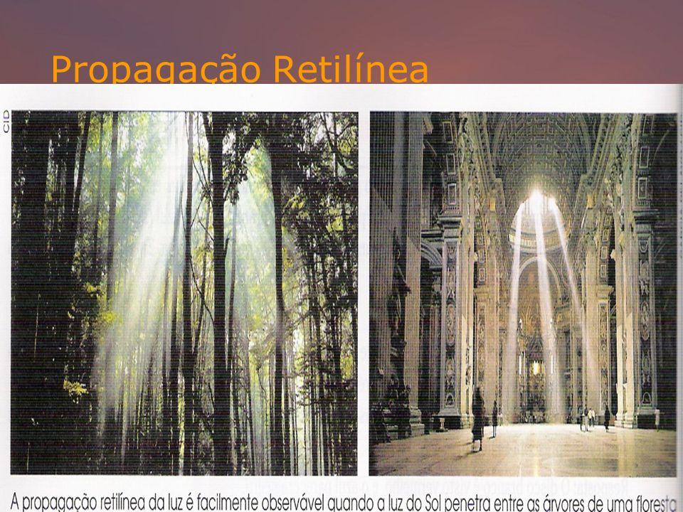 Princípios da óptica geométrica Princípio da propagação retilínea da luz Princípio da reversibilidade na trajetória da luz Princípio da independência