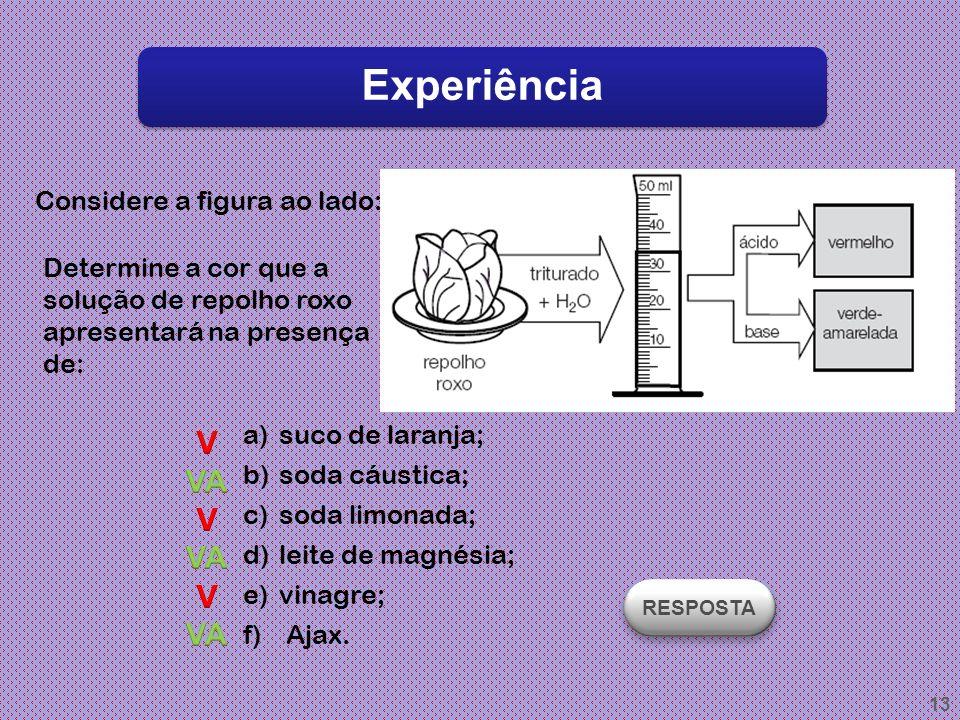 Conceitução de ácidos e bases Ácidos sofrem ionização 12