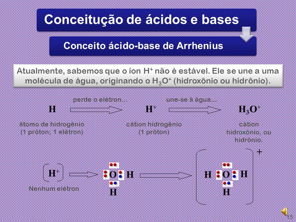 14 Segundo Arrhenius... HCl(g) H + (aq) + Cl - (aq) H 2 SO 4 (l) 2 H + (aq) + SO 4 -2 (aq) H 3 PO 4 (l) 3 H + (aq) + PO 4 -3 (aq) Observe:... ácido é