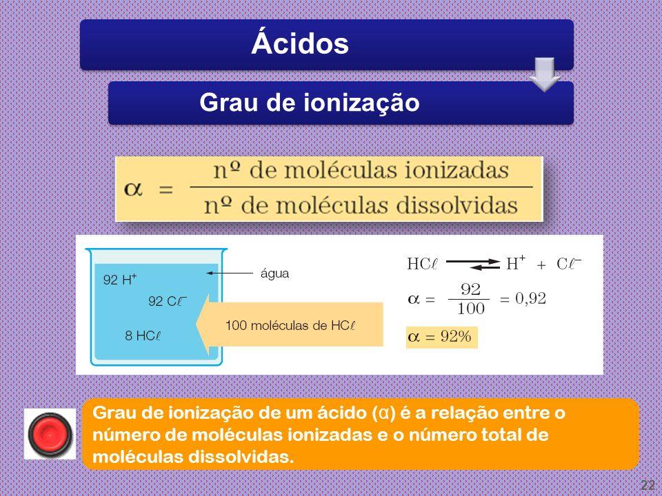 21 Ácidos Ionização (classificação) Os ácidos podem ser classificados quanto ao número de Hidrogênios Ionizáveis: Monoácidos (HCl, HI, H 3 PO 2 ) Diác