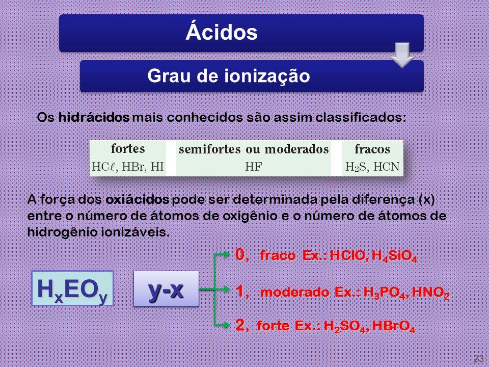 22 Ácidos Grau de ionização Grau de ionização de um ácido ( α ) é a relação entre o número de moléculas ionizadas e o número total de moléculas dissol
