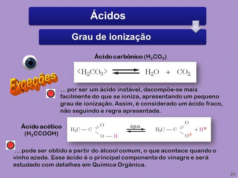 23 Ácidos Grau de ionização Os hidrácidos mais conhecidos são assim classificados: A força dos oxiácidos pode ser determinada pela diferença (x) entre