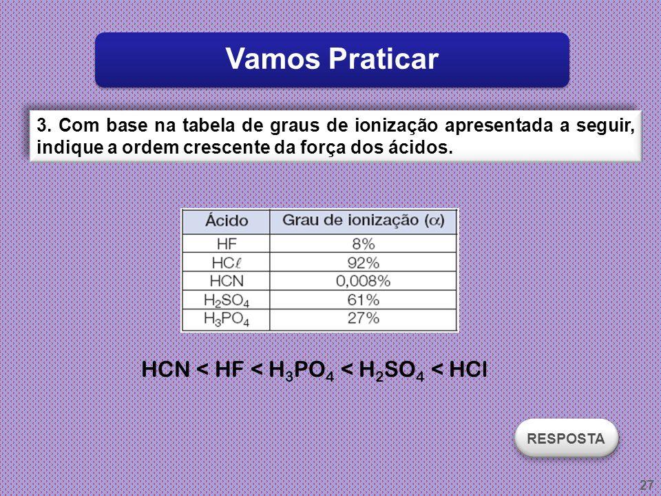 2. O esquema a seguir mostra a aparelhagem que pode ser utilizada para testar a força dos ácidos: Em qual das soluções, todas com mesma concentração e