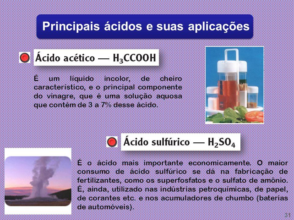 30 Principais ácidos e suas aplicações O gás carbônico presente no ar atmosférico combina-se com a água da chuva, formando o H 2 CO 3, mesmo em ambien