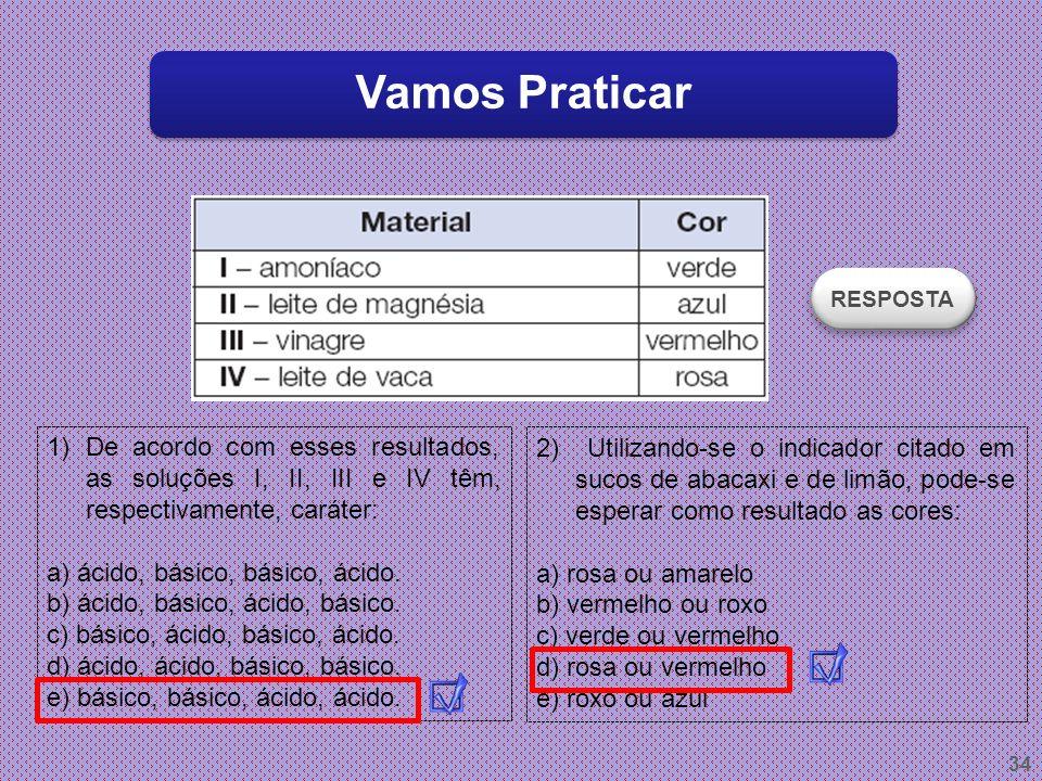 (ENEM) Leia o texto a seguir e responda às questões (1) e (2). O suco extraído do repolho roxo pode ser utilizado como indicador do caráter ácido (pH