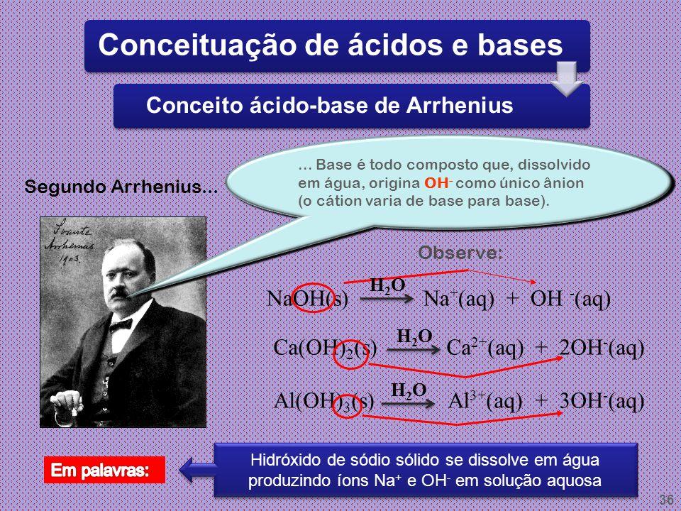 (UECE) O sistema a seguir mostra a ocorrência de reação química entre um ácido e um metal, com liberação do gás X. RESPOSTA 35 Vamos Praticar a)O 2 b)