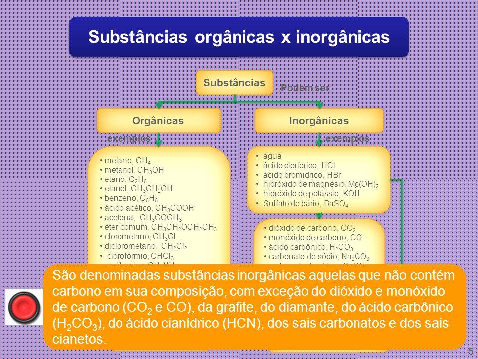 5 Substâncias OrgânicasInorgânicas metano, CH 4 metanol, CH 3 OH etano, C 2 H 6 etanol, CH 3 CH 2 OH benzeno, C 6 H 6 ácido acético, CH 3 COOH acetona, CH 3 COCH 3 éter comum, CH 3 CH 2 OCH 2 CH 3 clorometano, CH 3 Cl diclorometano, CH 2 Cl 2 clorofórmio, CHCl 3 metilamina, CH 3 NH 2 óleos, gorduras, proteínas, açucares e vitaminas água ácido clorídrico, HCl ácido bromídrico, HBr hidróxido de magnésio, Mg(OH) 2 hidróxido de potássio, KOH Sulfato de bário, BaSO 4 dióxido de carbono, CO 2 monóxido de carbono, CO ácido carbônico, H 2 CO 3 carbonato de sódio, Na 2 CO 3 carbonato de cálcio, CaCO 3 ácido cianídrico, HCN cianeto de sódio, NaCN cianeto de potássio, KCN grafite, C (graf.) diamante, C (diam.) Contêm CARBONO Não contêm CARBONO Podem ser Exemplos que necessariamente exemplos São denominadas substâncias inorgânicas aquelas que não contém carbono em sua composição, com exceção do dióxido e monóxido de carbono (CO 2 e CO), da grafite, do diamante, do ácido carbônico (H 2 CO 3 ), do ácido cianídrico (HCN), dos sais carbonatos e dos sais cianetos.