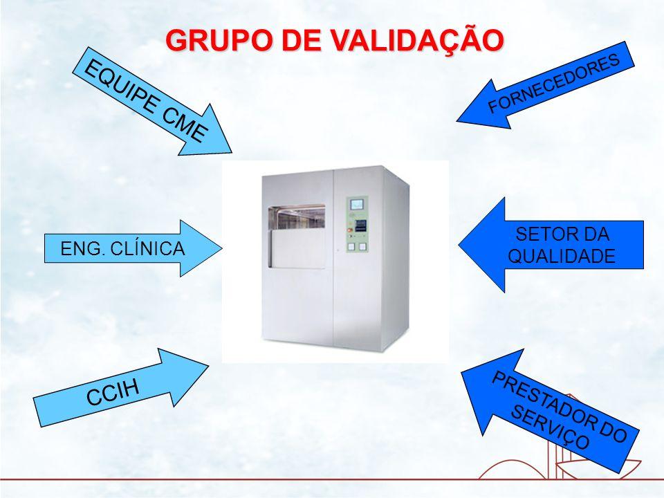 CCIH ENG. CLÍNICA EQUIPE CME PRESTADOR DO SERVIÇO FORNECEDORES SETOR DA QUALIDADE GRUPO DE VALIDAÇÃO