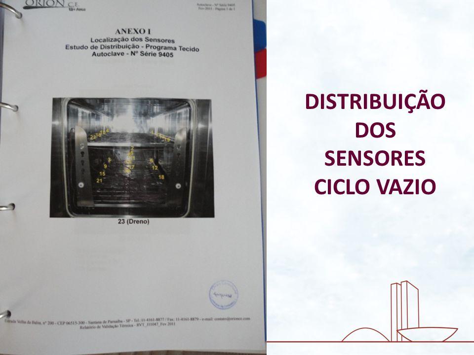 DISTRIBUIÇÃO DOS SENSORES CICLO VAZIO