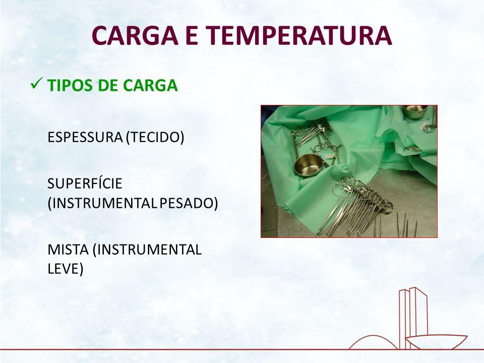 CARGA E TEMPERATURA TIPOS DE CARGA ESPESSURA (TECIDO) SUPERFÍCIE (INSTRUMENTAL PESADO) MISTA (INSTRUMENTAL LEVE)