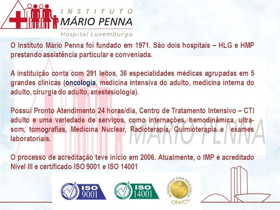 O Instituto Mário Penna foi fundado em 1971. São dois hospitais – HLG e HMP prestando assistência particular e conveniada. A instituição conta com 291