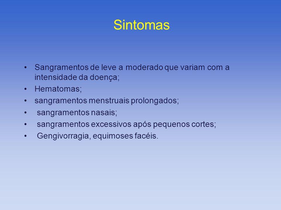 Sintomas Sangramentos de leve a moderado que variam com a intensidade da doença; Hematomas; sangramentos menstruais prolongados; sangramentos nasais;