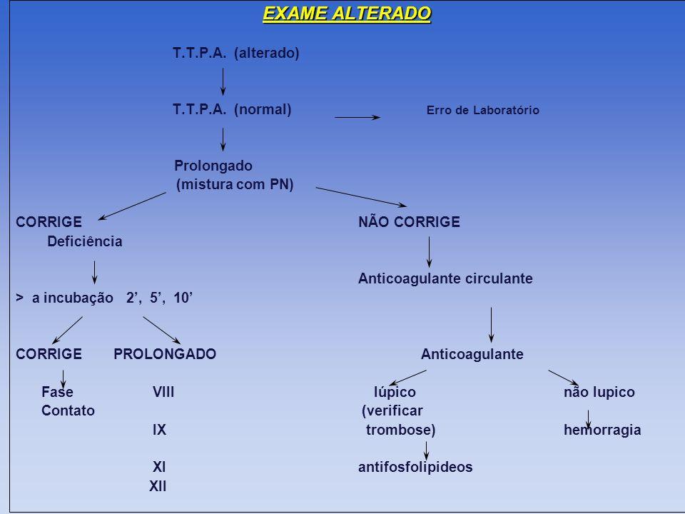EXAME ALTERADO T.T.P.A. (alterado) T.T.P.A. (normal) Erro de Laboratório Prolongado (mistura com PN) CORRIGENÃO CORRIGE Deficiência Anticoagulante cir