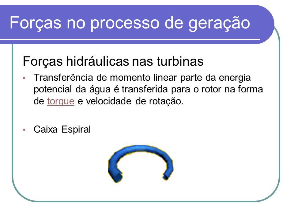 Forças no processo de geração Forças hidráulicas nas turbinas Transferência de momento linear parte da energia potencial da água é transferida para o rotor na forma de torque e velocidade de rotação.torque Caixa Espiral