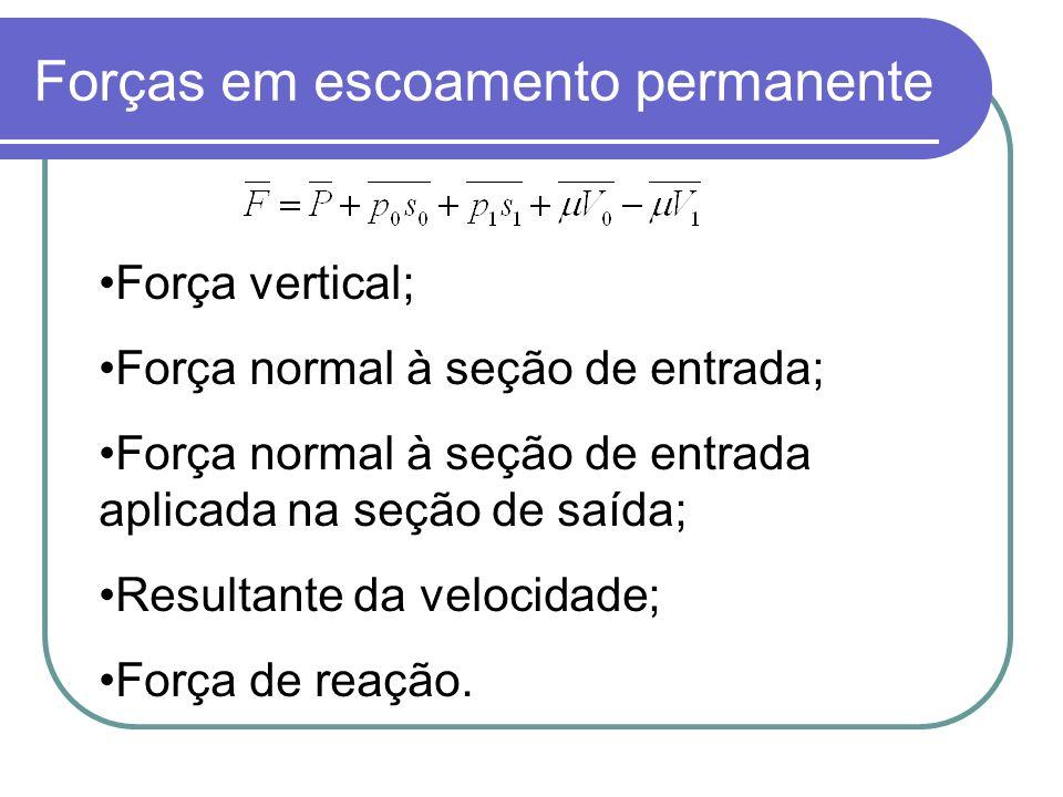Forças em escoamento permanente Força vertical; Força normal à seção de entrada; Força normal à seção de entrada aplicada na seção de saída; Resultante da velocidade; Força de reação.