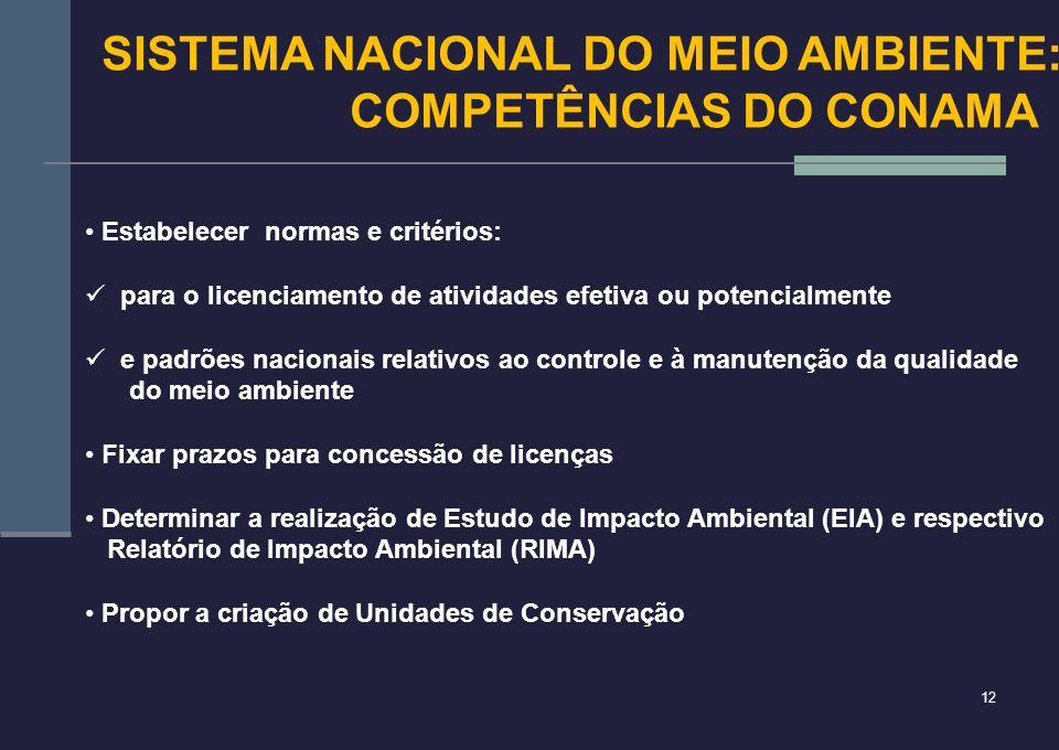 12 SISTEMA NACIONAL DO MEIO AMBIENTE: COMPETÊNCIAS DO CONAMA Estabelecer normas e critérios: para o licenciamento de atividades efetiva ou potencialme