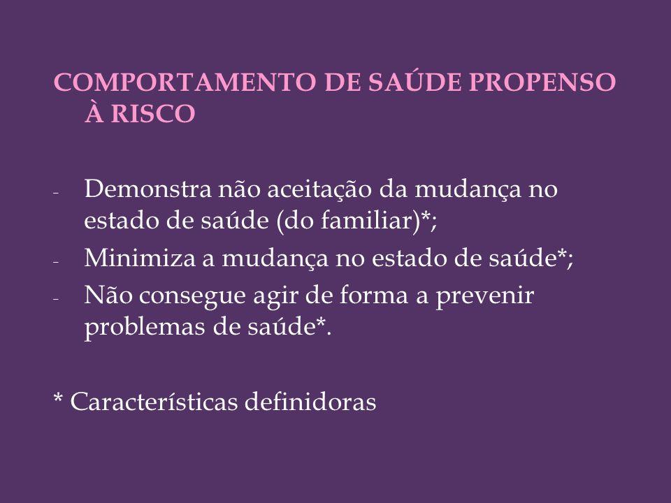 COMPORTAMENTO DE SAÚDE PROPENSO À RISCO - Demonstra não aceitação da mudança no estado de saúde (do familiar)*; - Minimiza a mudança no estado de saúd