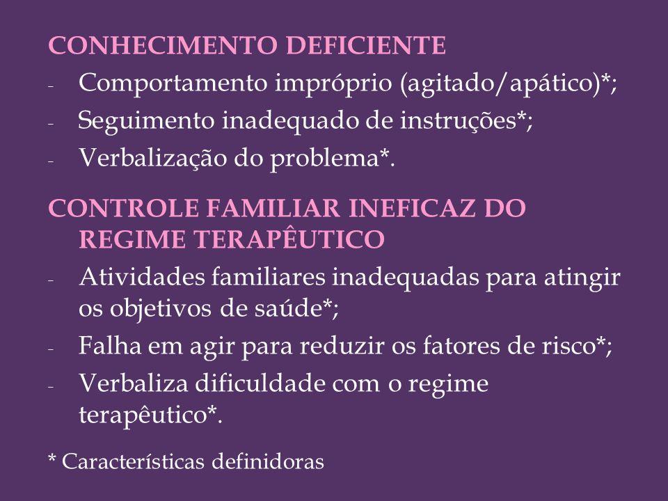 CONHECIMENTO DEFICIENTE - Comportamento impróprio (agitado/apático)*; - Seguimento inadequado de instruções*; - Verbalização do problema*. CONTROLE FA
