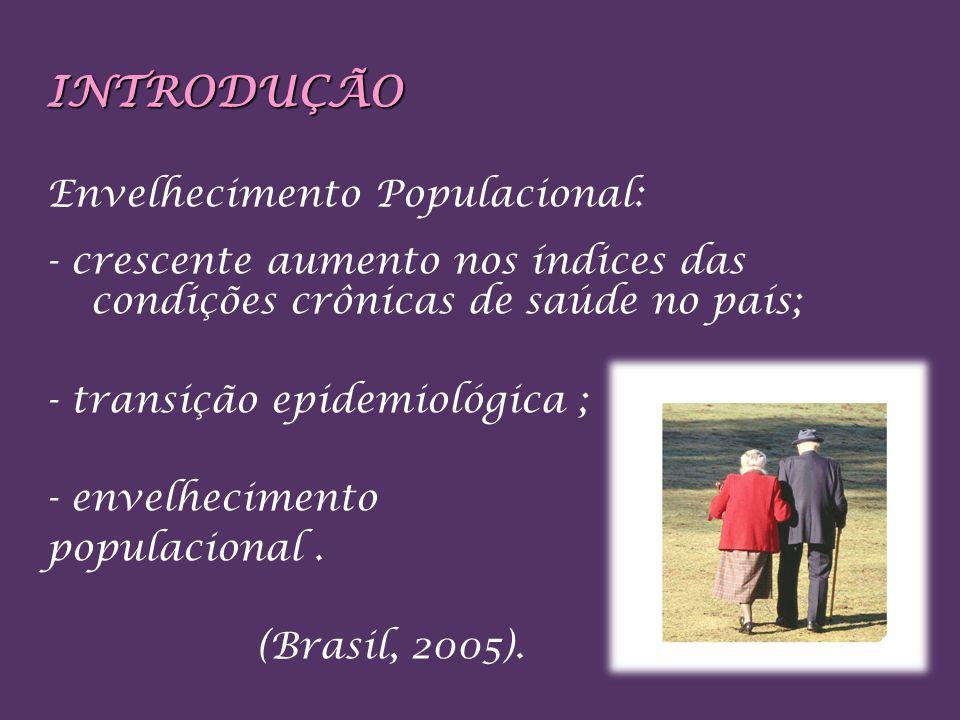 INTRODUÇÃO Envelhecimento Populacional: - crescente aumento nos índices das condições crônicas de saúde no país; - transição epidemiológica ; - envelh