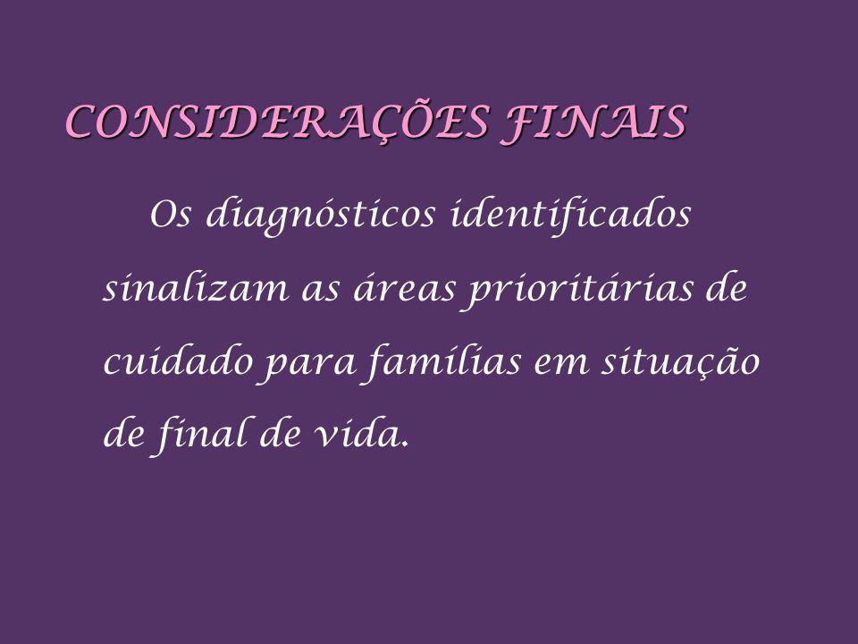 CONSIDERAÇÕES FINAIS Os diagnósticos identificados sinalizam as áreas prioritárias de cuidado para famílias em situação de final de vida.