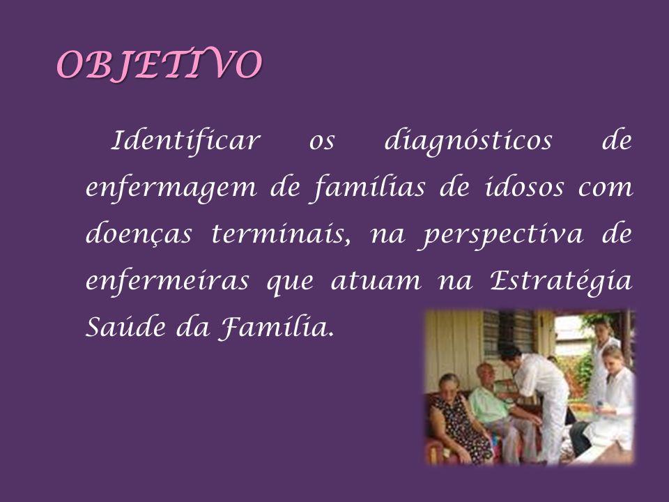 OBJETIVO Identificar os diagnósticos de enfermagem de famílias de idosos com doenças terminais, na perspectiva de enfermeiras que atuam na Estratégia