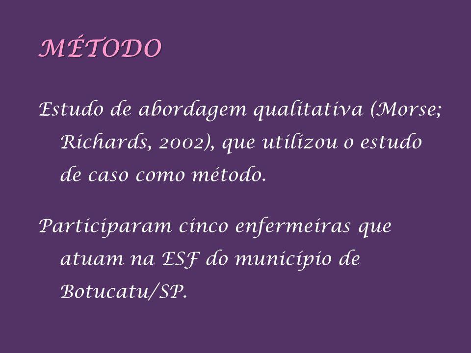 MÉTODO Estudo de abordagem qualitativa (Morse; Richards, 2002), que utilizou o estudo de caso como método. Participaram cinco enfermeiras que atuam na