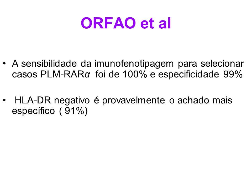 ORFAO et al A sensibilidade da imunofenotipagem para selecionar casos PLM-RARα foi de 100% e especificidade 99% HLA-DR negativo é provavelmente o acha