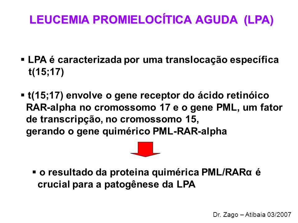 LEUCEMIA PROMIELOCÍTICA AGUDA (LPA) LPA é caracterizada por uma translocação específica t(15;17) t(15;17) envolve o gene receptor do ácido retinóico R