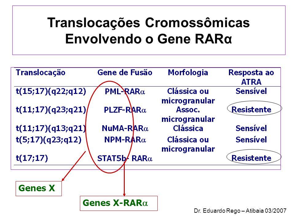 Translocações Cromossômicas Envolvendo o Gene RARα Genes X Genes X-RAR Dr. Eduardo Rego – Atibaia 03/2007