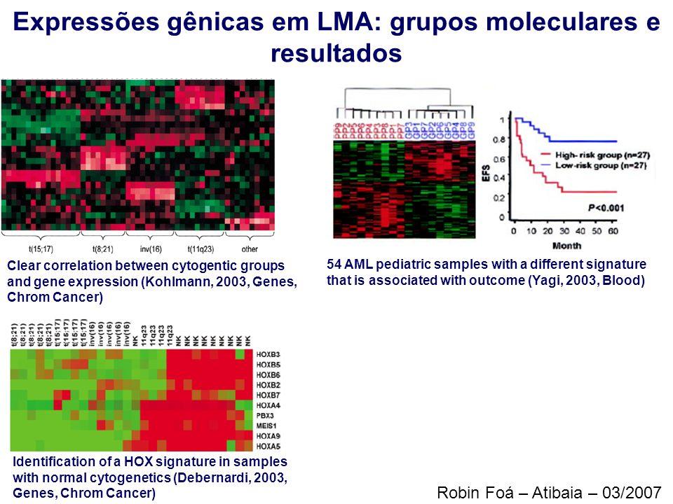 Expressões gênicas em LMA: grupos moleculares e resultados Clear correlation between cytogentic groups and gene expression (Kohlmann, 2003, Genes, Chr