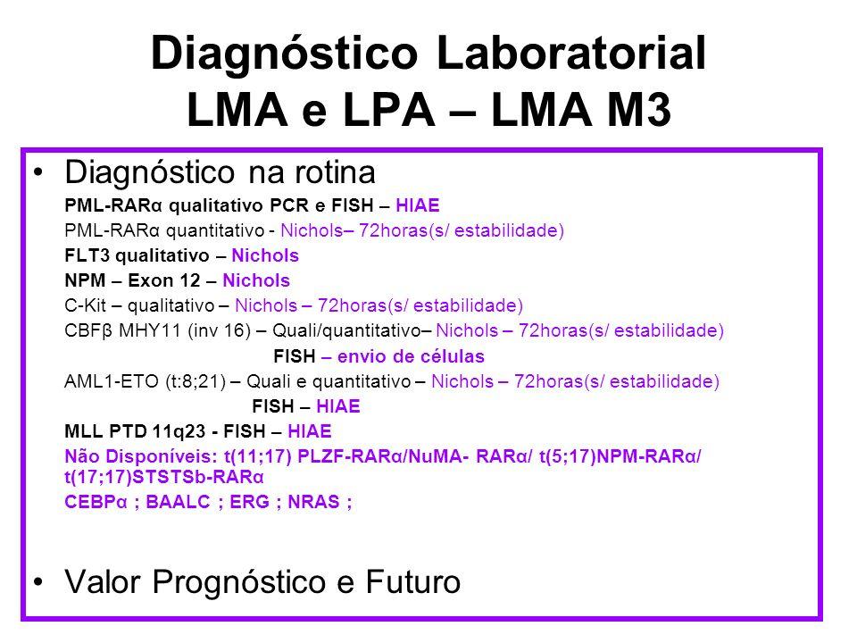 Diagnóstico Laboratorial LMA e LPA – LMA M3 Diagnóstico na rotina PML-RARα qualitativo PCR e FISH – HIAE PML-RARα quantitativo - Nichols– 72horas(s/ e