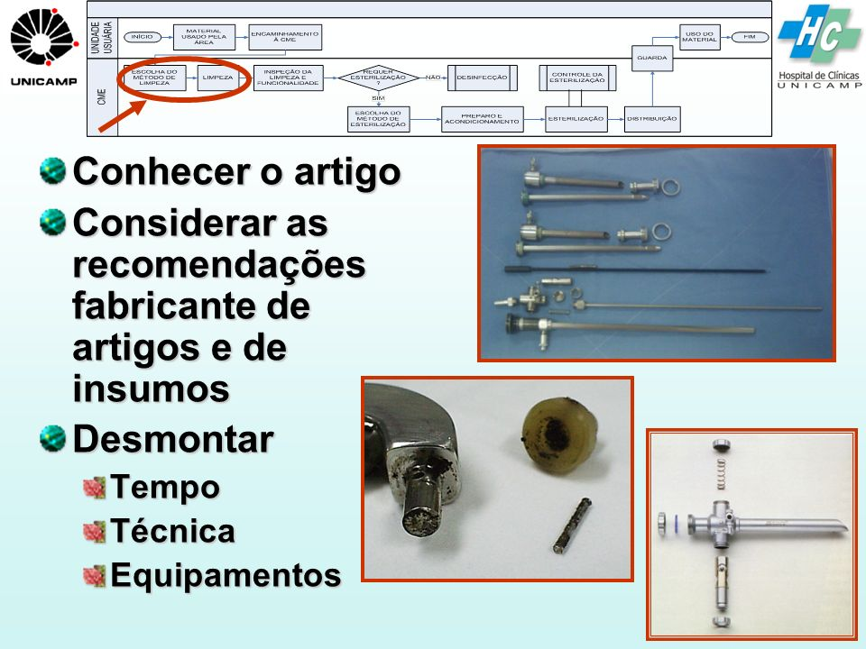 Recursos materiais Detergentes adequados Acessórios Equipamentos Lavadoras Por jato Ultrassônica Pistolas