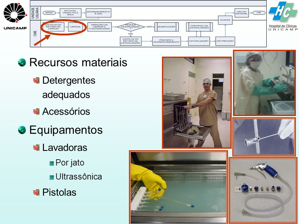 Manual versus automated methods for cleaning reusable accessory devices used for minimally invasive surgical procedures M.