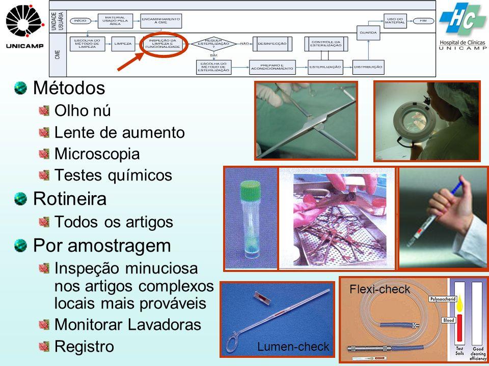 DESCÔTEAUX, J.G. e cols. Residual organic debris on processed surgical instruments.