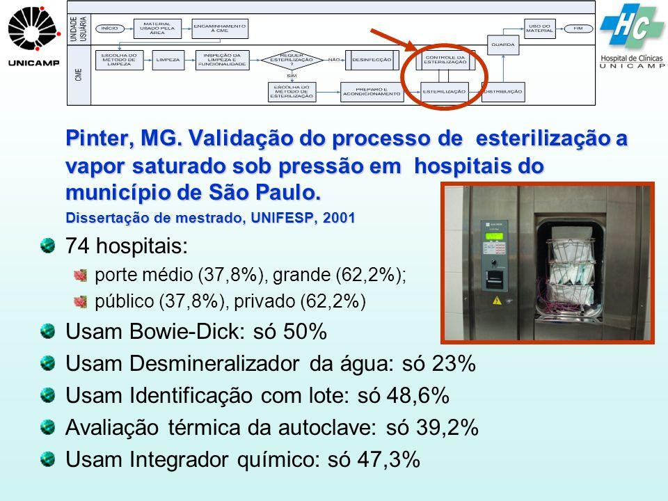 Uso do indicador biológico Brasil – mínimo semanal.