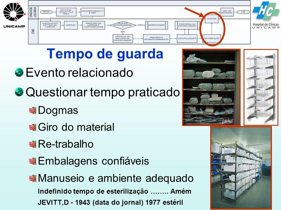 Indicador de avaliação de resultado de conservação de embalagens Fiscalizar guarda e uso adequado dos materiais.